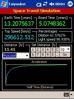LOGICIELS ASTRONOMIE Travel