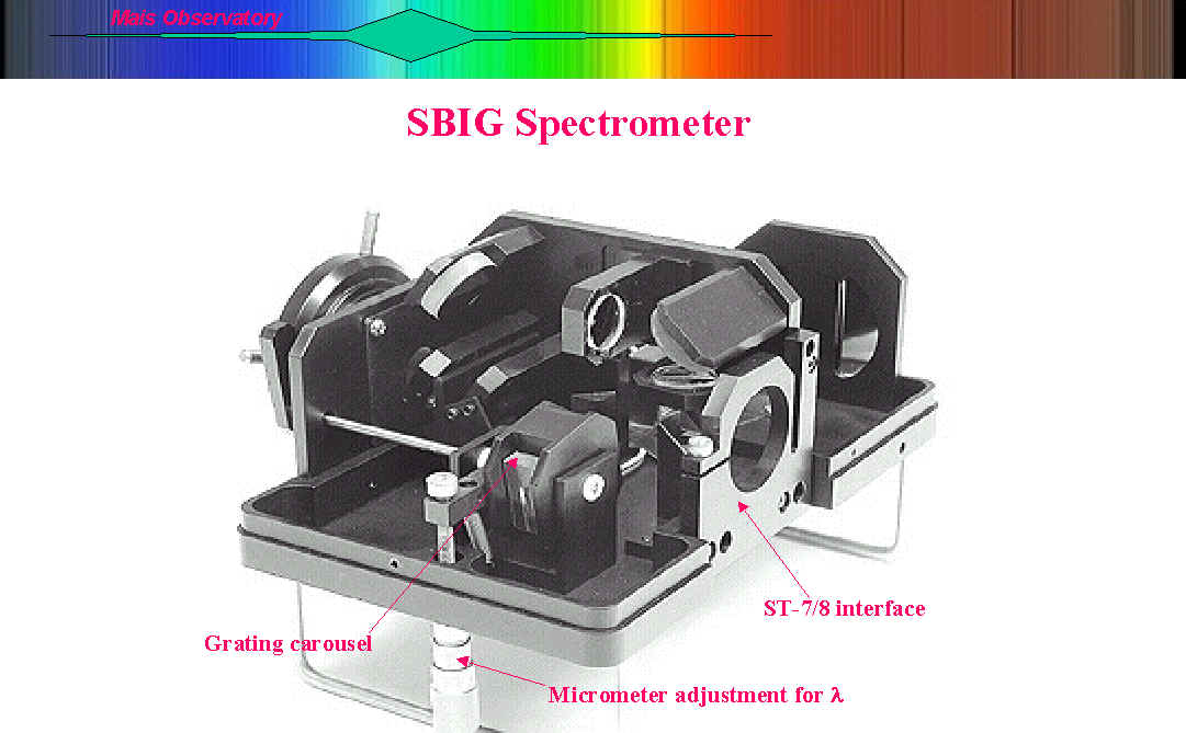 Swell Sbig Spectrograph Review Largest Home Design Picture Inspirations Pitcheantrous