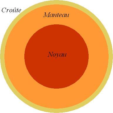 Venus Planet Composition (page 3) - Pics about space