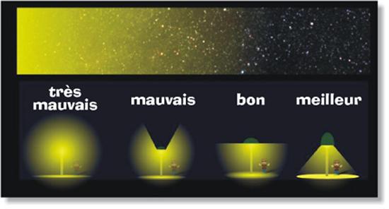 Carte Pollution Lumineuse Alsace.Collectif Pour La Protection Du Ciel Nocturne Au Champ Du Feu