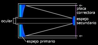 Telescopio Schmidt-Cassegrain