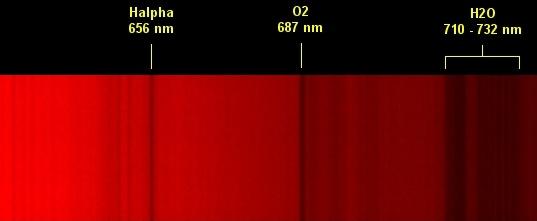 filtres - Les filtres en astronomie Sun_ha1