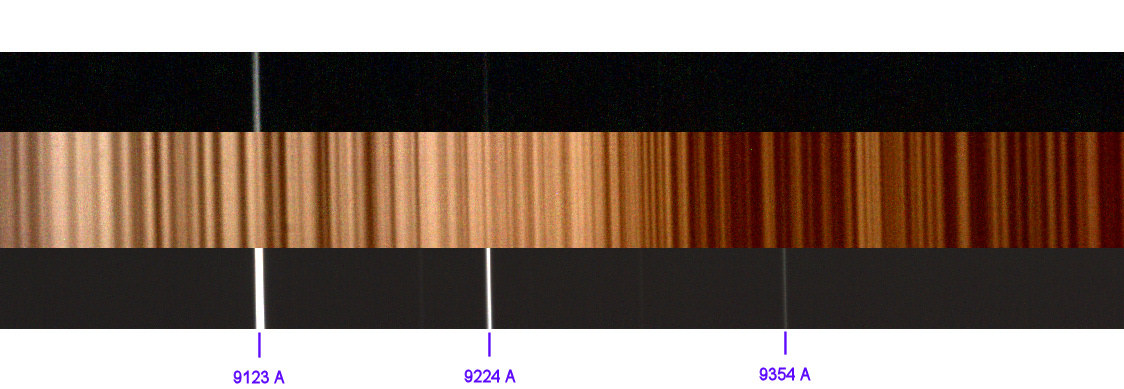 Infrared spectra
