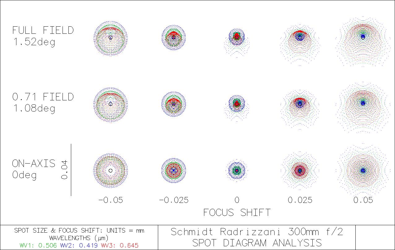 Lorenzo Comolli's Astronomy HomePage