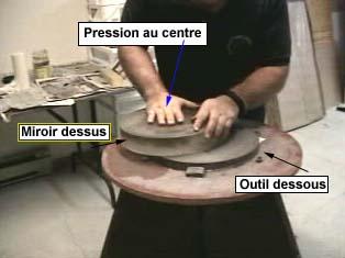 Courses de creusage for Fabrication d un miroir