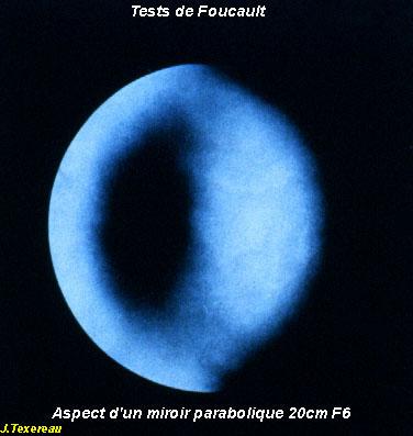 Pour mieux comprendre cette section je vous invite for Miroir parabolique telescope