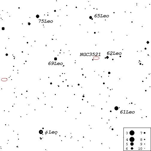VCSE - Keresőtérkép NGC 3521 galaxishoz