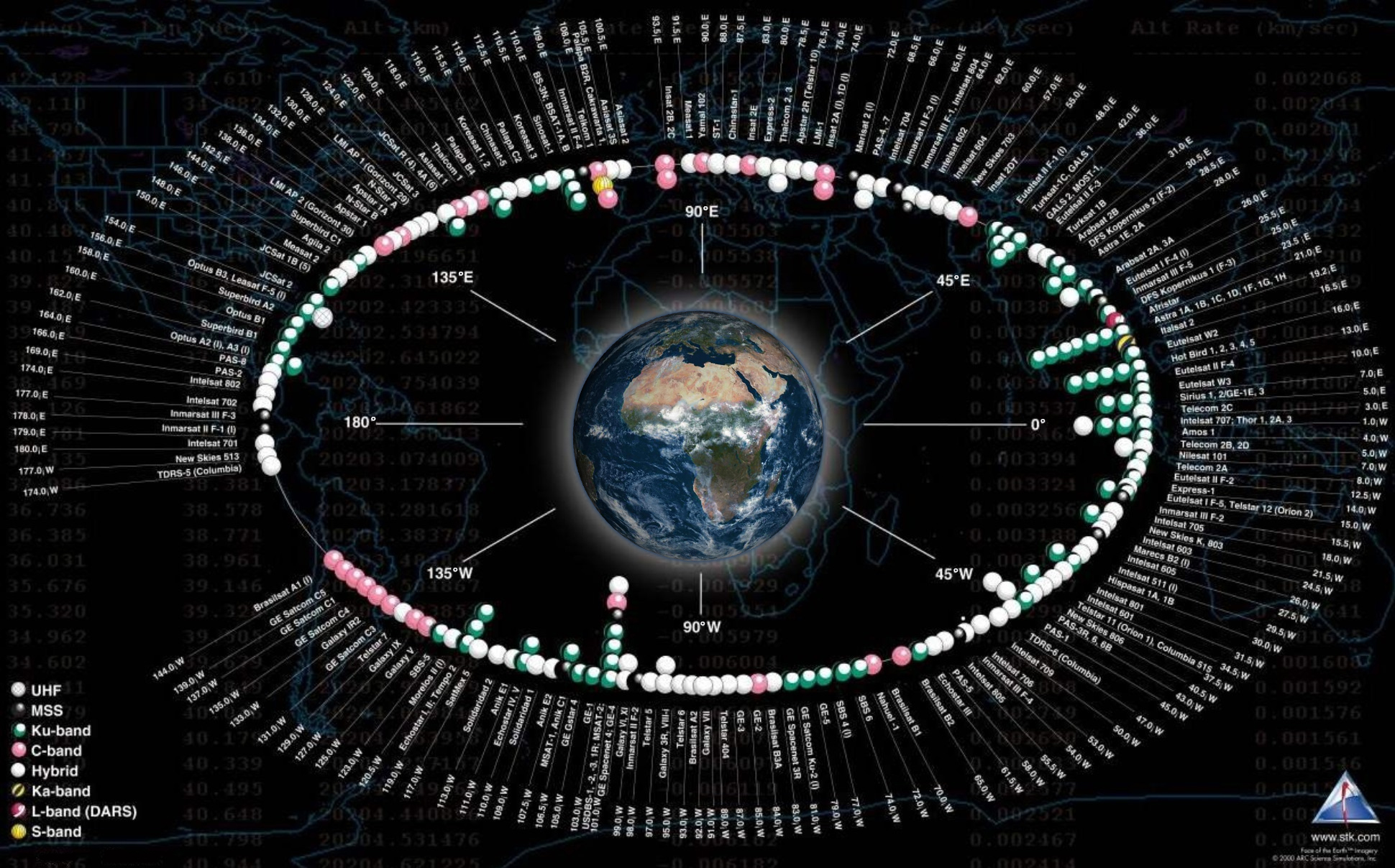 Histoire abr g e de l 39 astronautique - Liste des chaines satellite astra 19 2 est ...