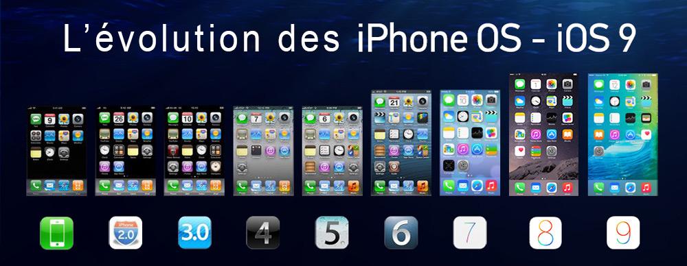 Pr 233 Sentation De L Iphone D Apple