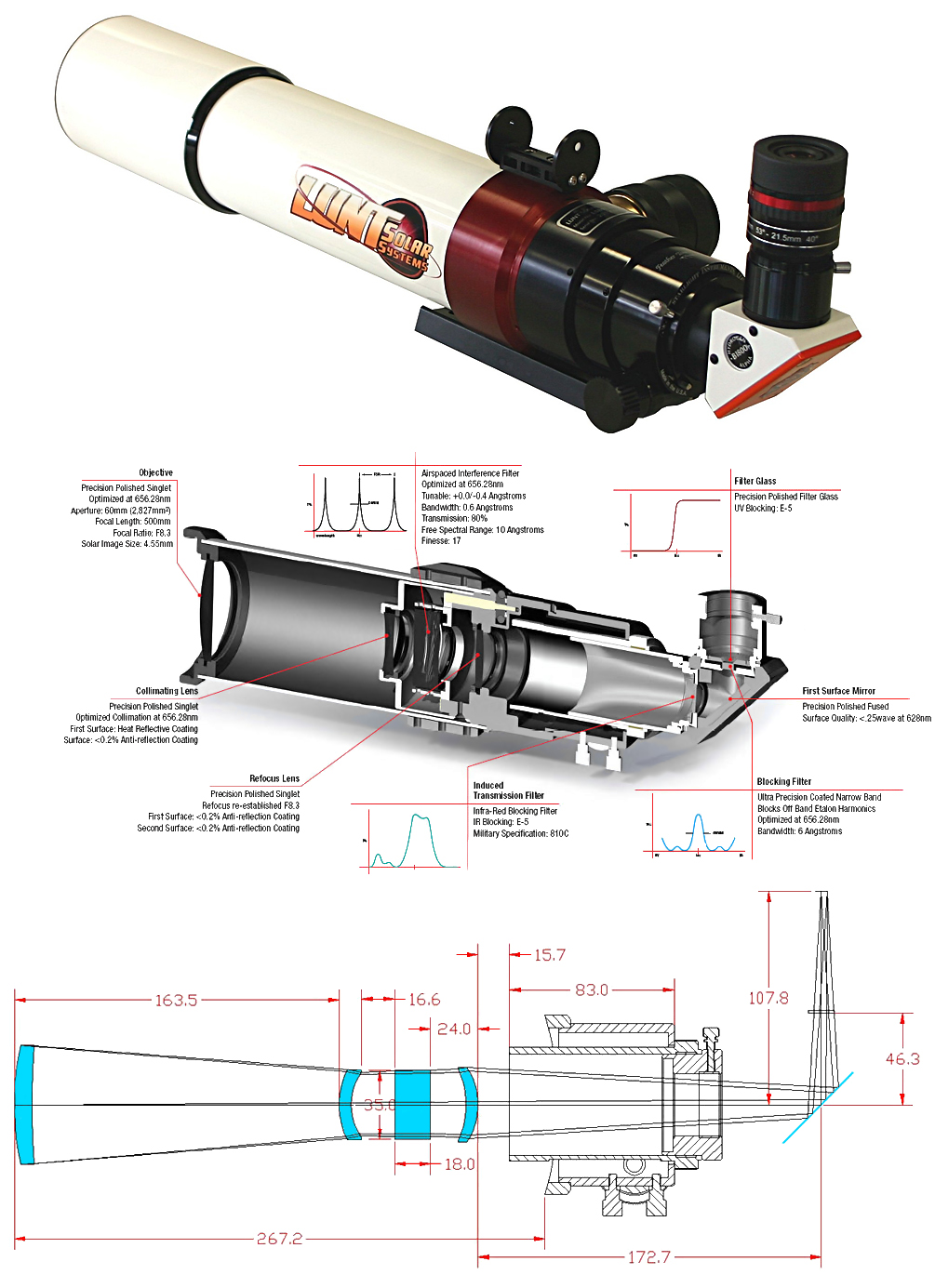 Reports The Market Of Solar Telescopes How To Build Itsybitsy Usb Lamp Circuit Diagram Design A Telescope