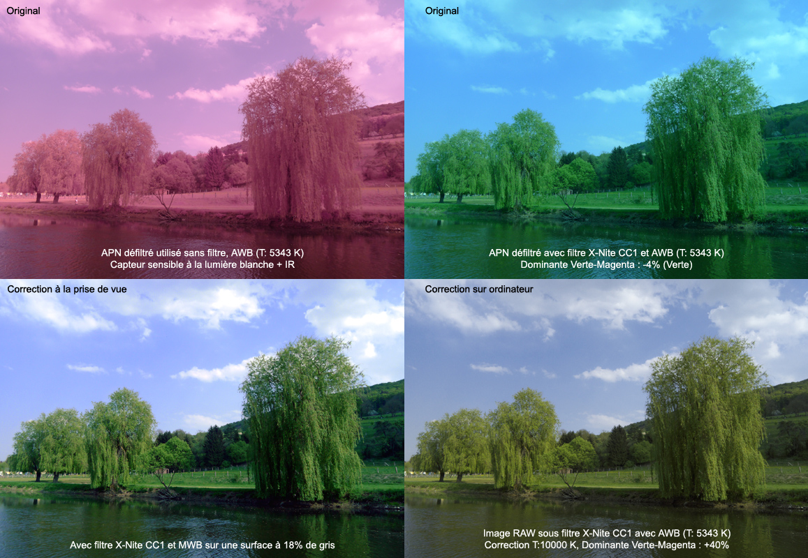 How To Filter Water Without A Filter Infrared And Ultraviolet Photography