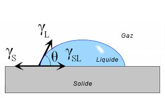 Sp cifications des verres utilis s en astronomie for Miroir de bragg