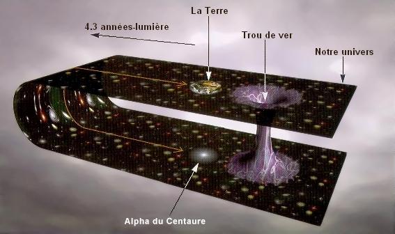 http://www.astrosurf.com/luxorion/Physique/wormhole-alpha-centauri.jpg