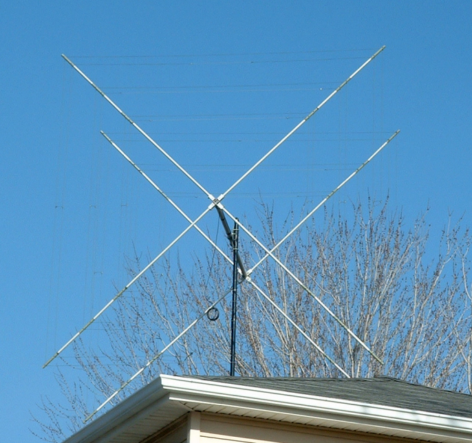 What directive antenna to select ?