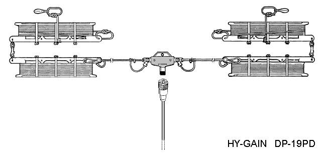 G5RV multi-band antenna