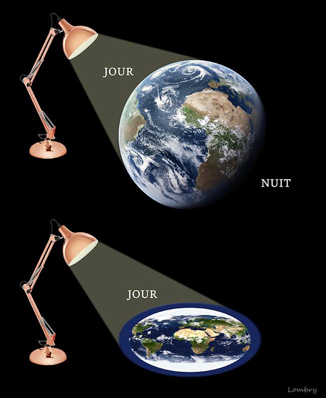 qui a prouve que la terre est ronde