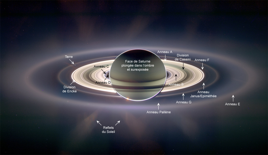 Compendium Du Syst 232 Me Solaire Saturne