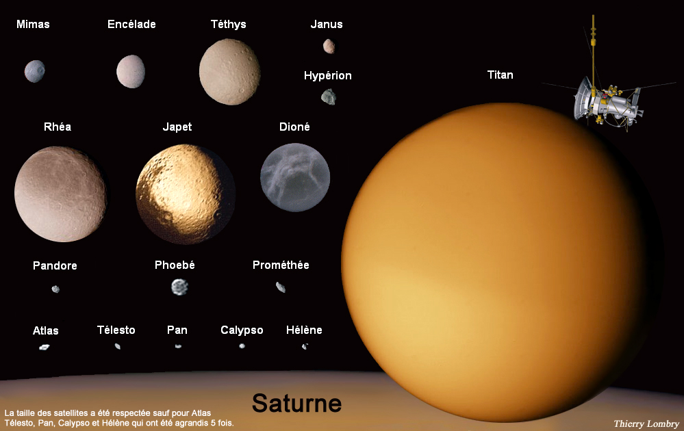 taille saturne
