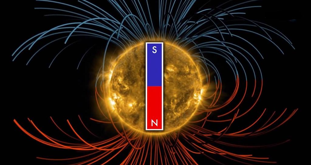 champ magnetique solaire