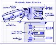 Le TASER: Dangereux ou non? Taser-blueprints
