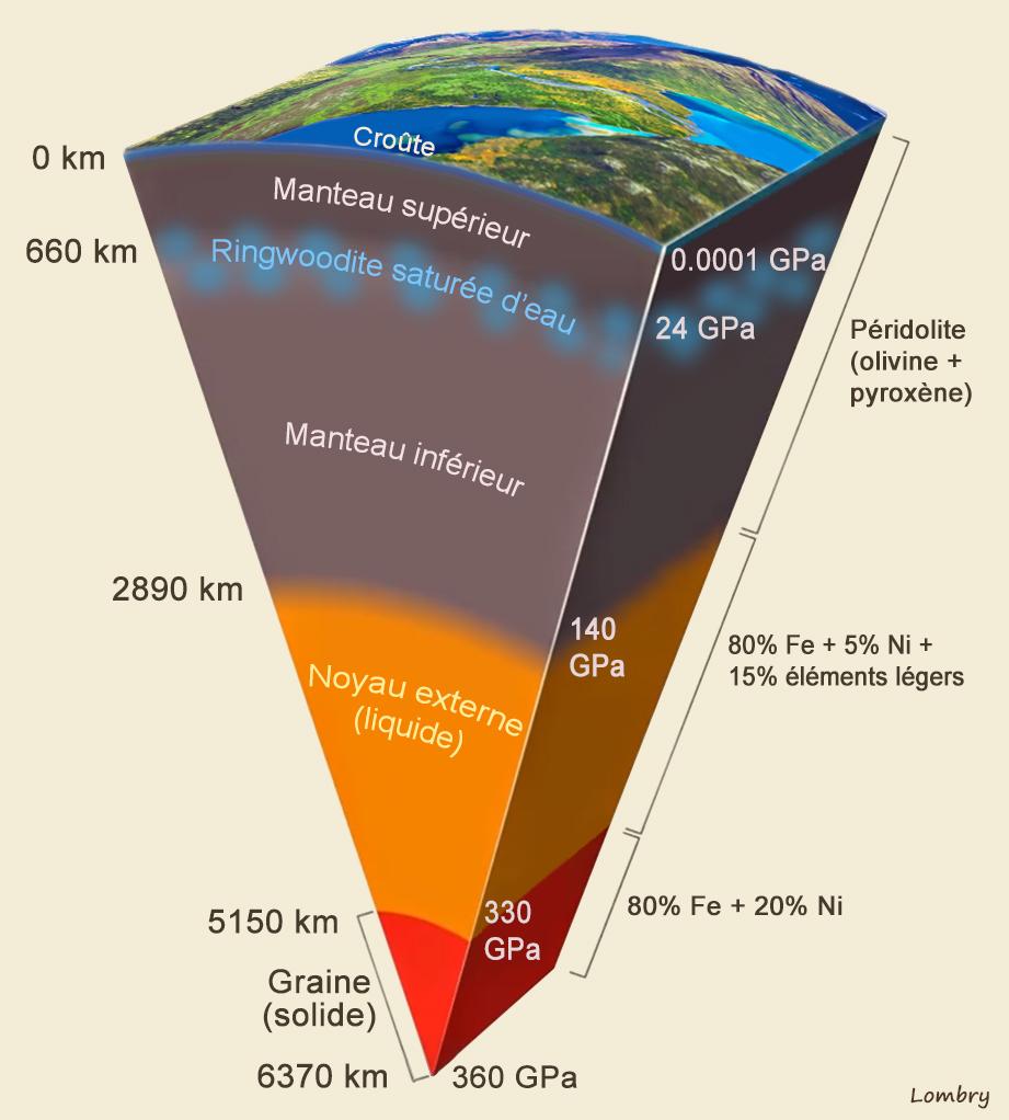Compendium Du Système Solaire La Terre