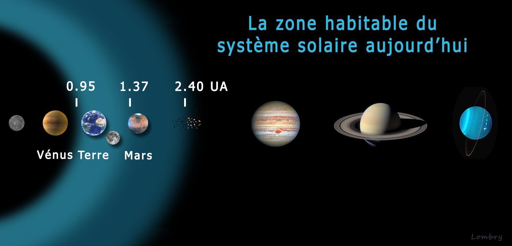 Habitable Zone Venus Quot Zone Habitable Quot