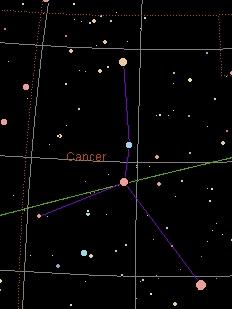 Connaissez vous les étoiles? Cancer