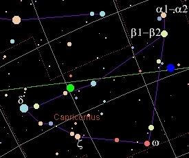 Connaissez vous les étoiles? Capricorne