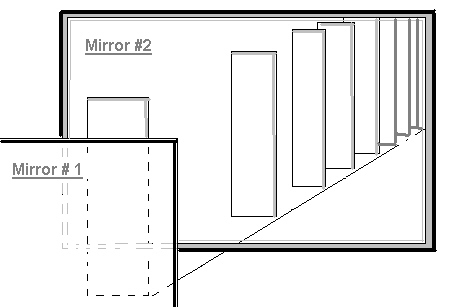 Homegravity for Miroirs grandes dimensions