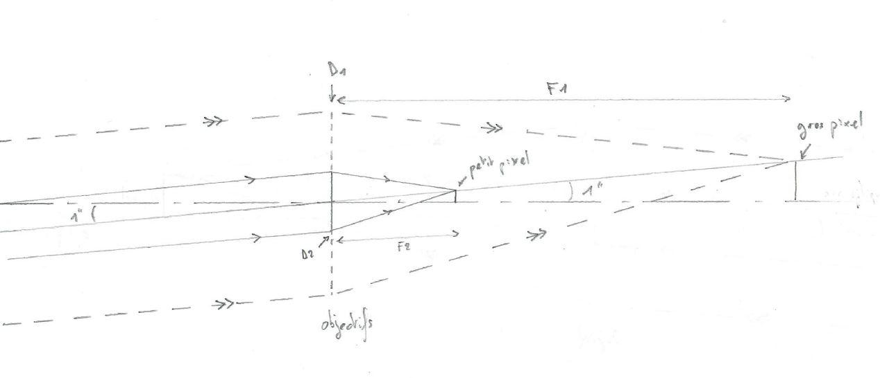 echantillonnage-diametre.JPG