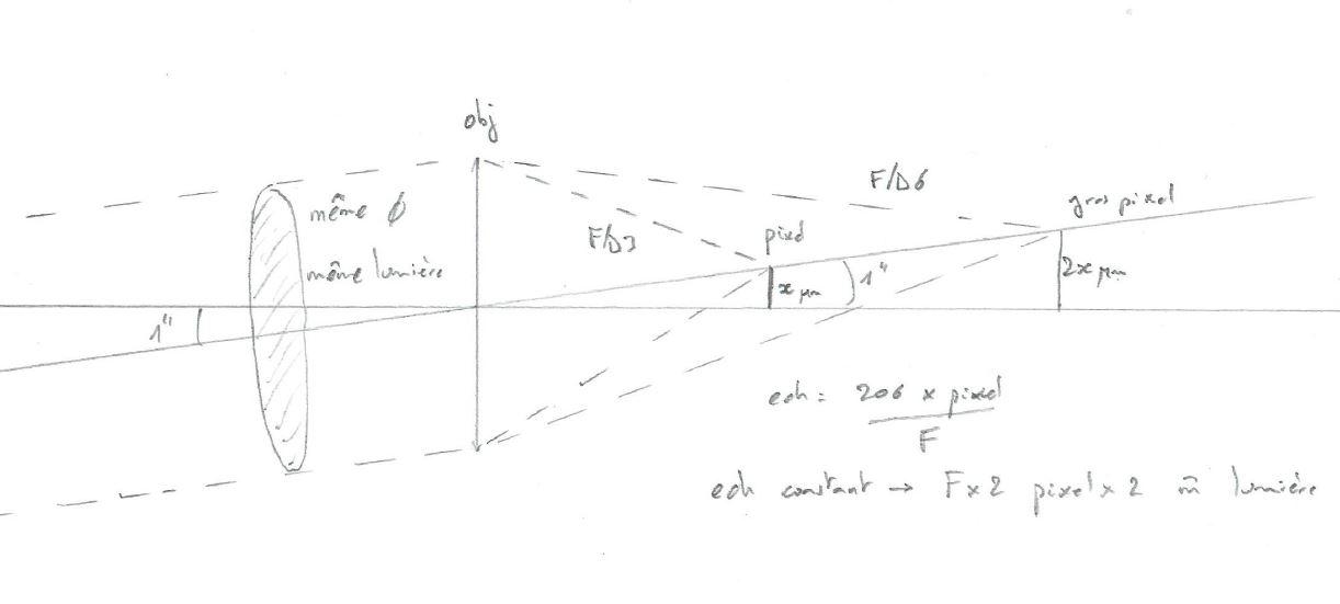 echantillonnage-diametre2.JPG