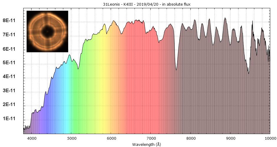 spectrum_31leonis.png