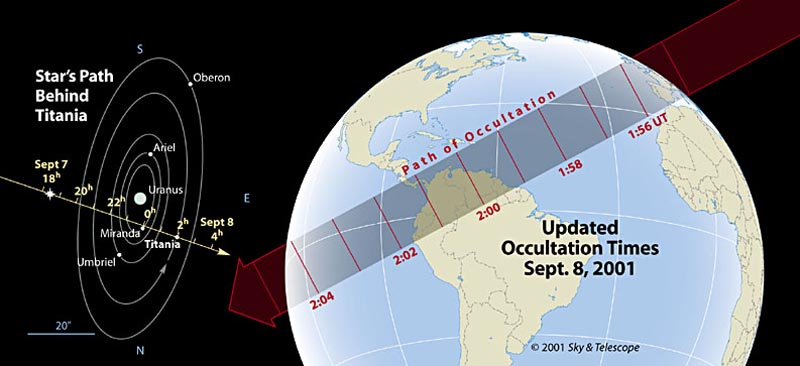 Titania occultation (HIP 106829)