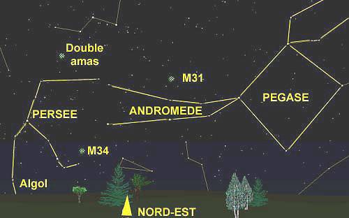 constellation persee