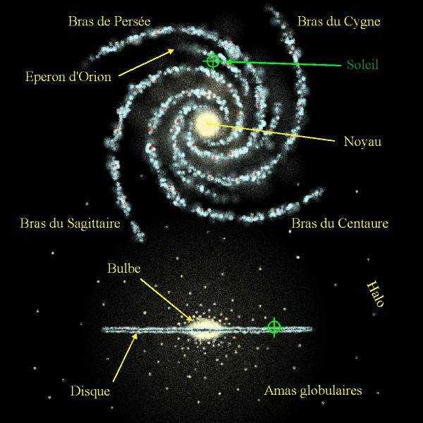 Les Galaxies Gal-30