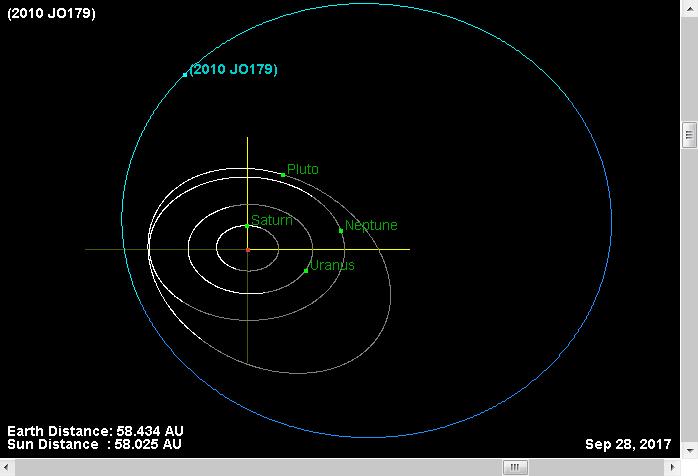 2010JO179_JPL-SBDB_3.png
