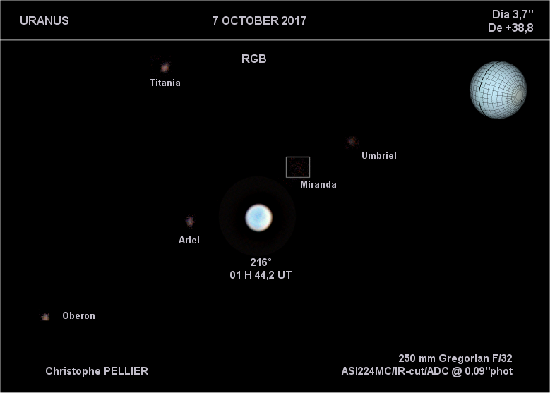 Uranus en vraies couleur 7 octobre 2017
