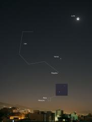 Rapprochement Mercue Mars des  17 et 18/09/2017