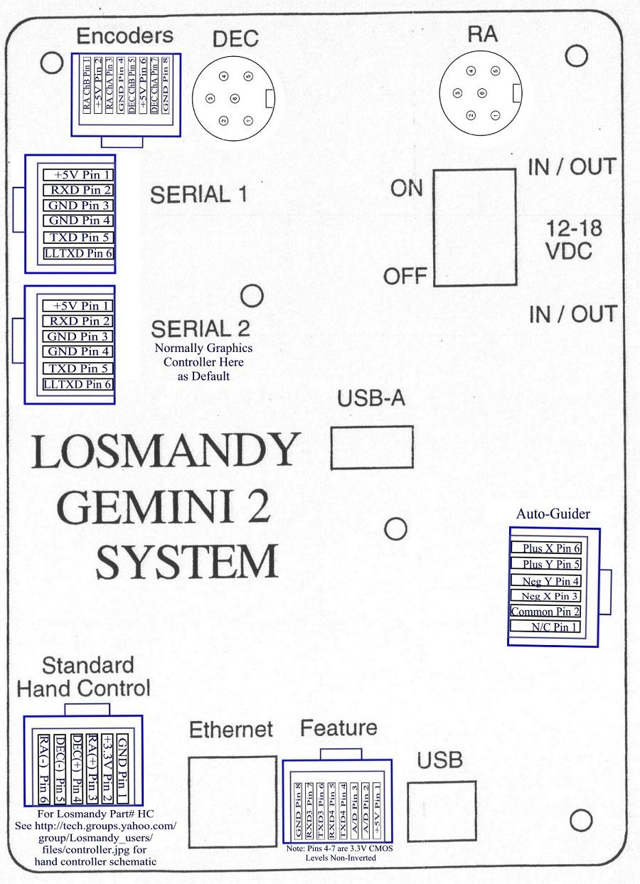 Gemini-2_Front_Panel_pinouts_900.jpg