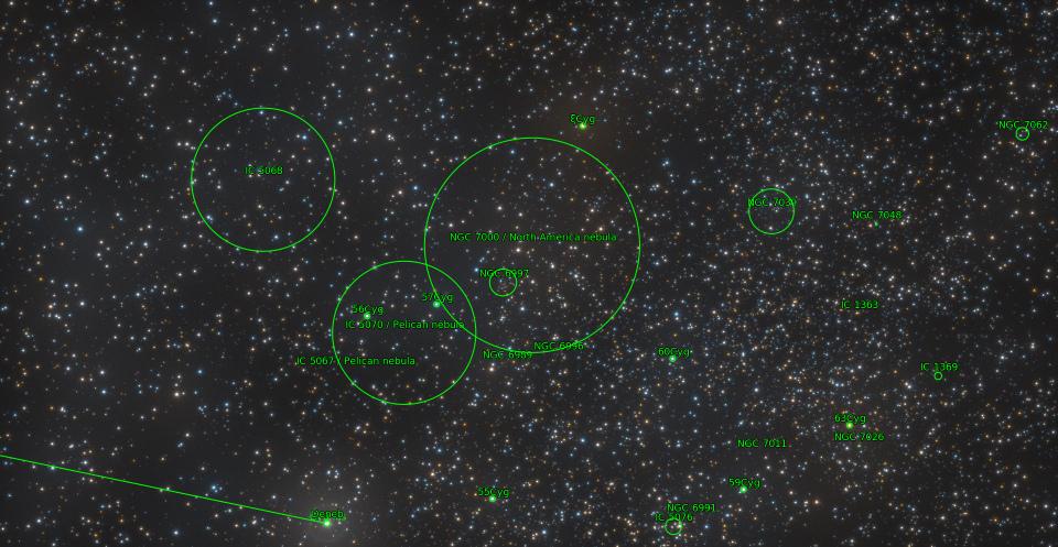 Only Stars in Cygnus - astrométrie