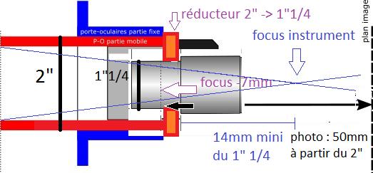 oculaire-focuser.png.f77a4e4761d109d6ea0ac1c332b71d9b.png