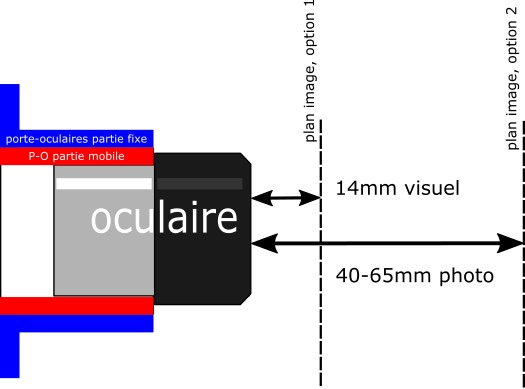 porte-oculaire-distancesfocus.jpg