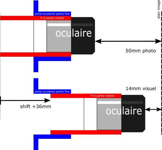 porte-oculaire-distancesfocus2.jpg
