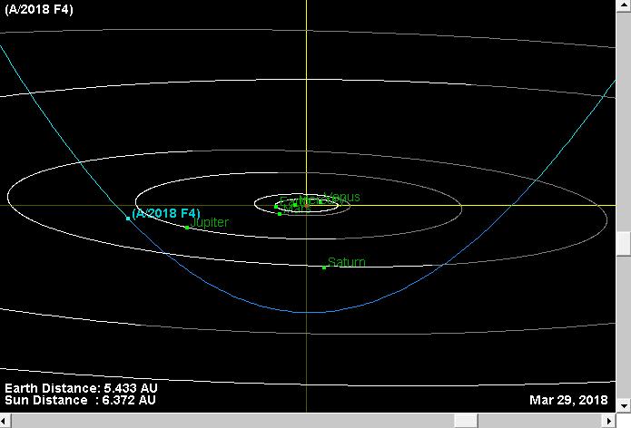 5abd27d472d18_A-2018F4_JPL-SBDB_20180329.png.7a8493dcde7503f8ba80e1a31445d1c0.png