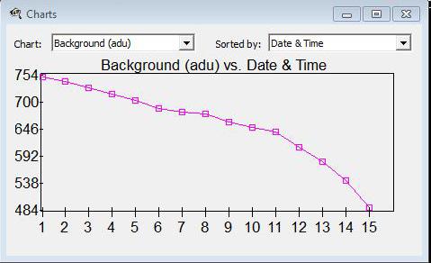 ADU_VS_TIME_B230218.JPG.9cef8081f0efbc8df315368e5eb96464.JPG