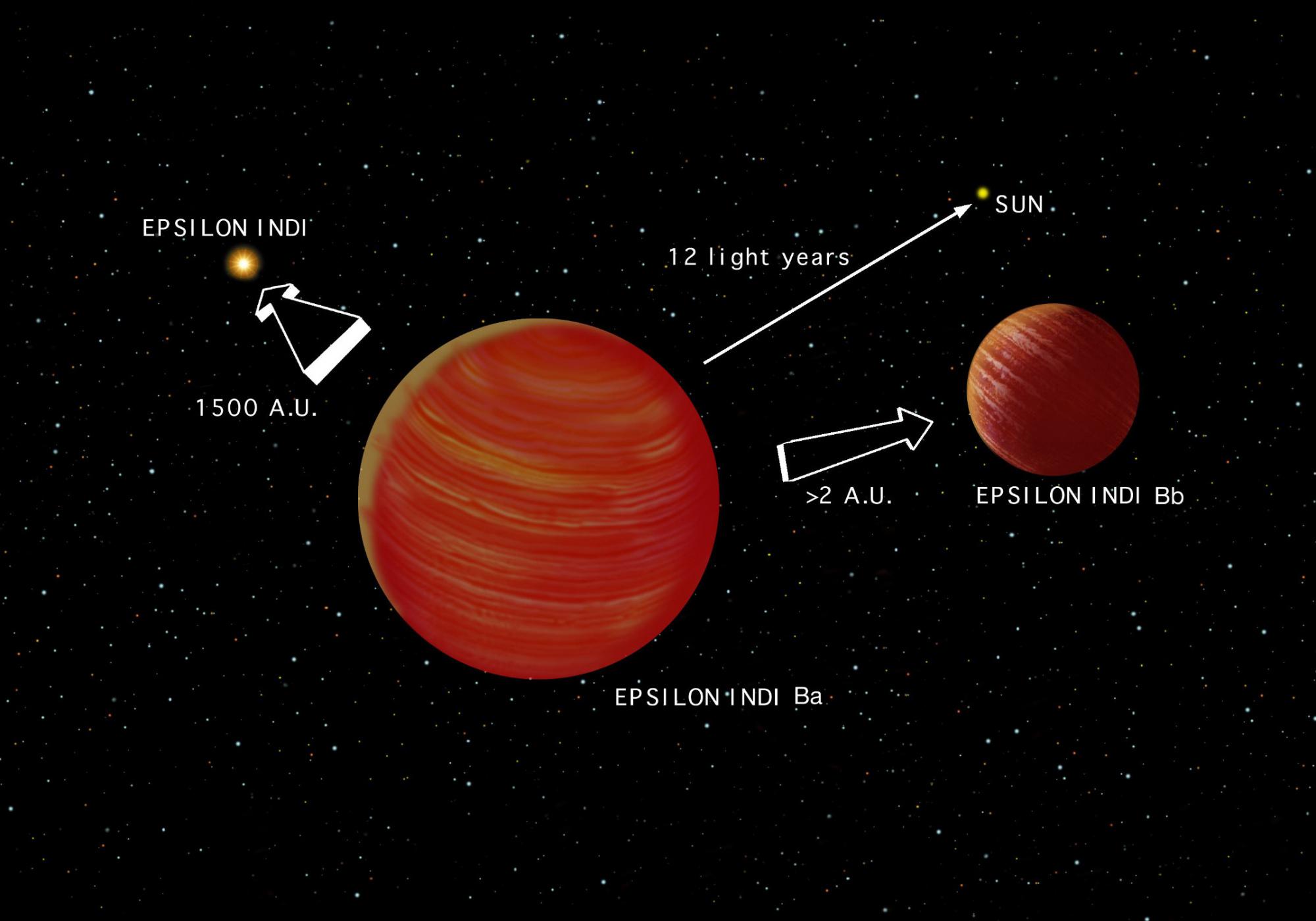 Epsilon Indi.jpg