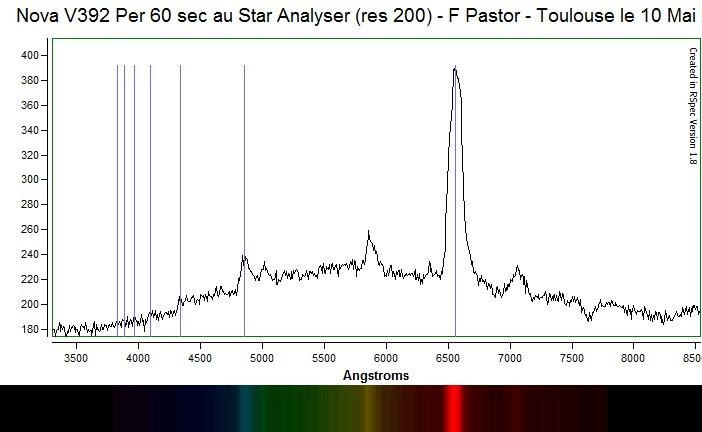 V392 Per 60 sec au SA 200 raies.jpg