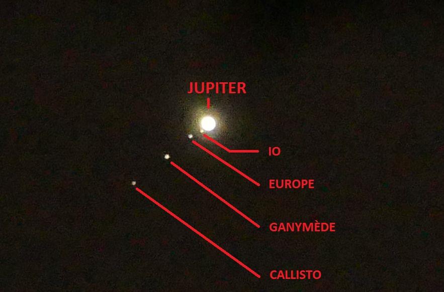 Jupiter et les satellites galiléens