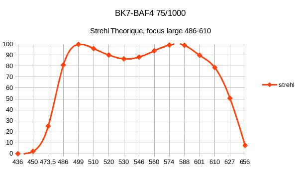 BK7-BAF4-75-1000.jpg.3b32266b6d683ff510677e71b826781f.jpg