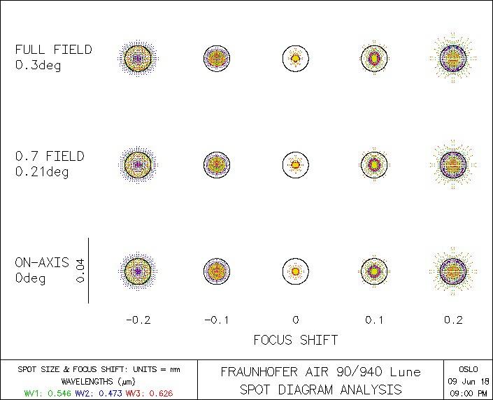 FPL53-ZKN7-photopic-Lune-spot.jpg.081652022ff87935e64b09a9b800cd04.jpg